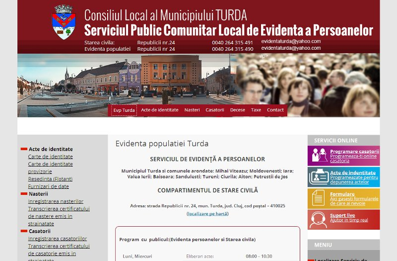 Evidenta populatiei Turda